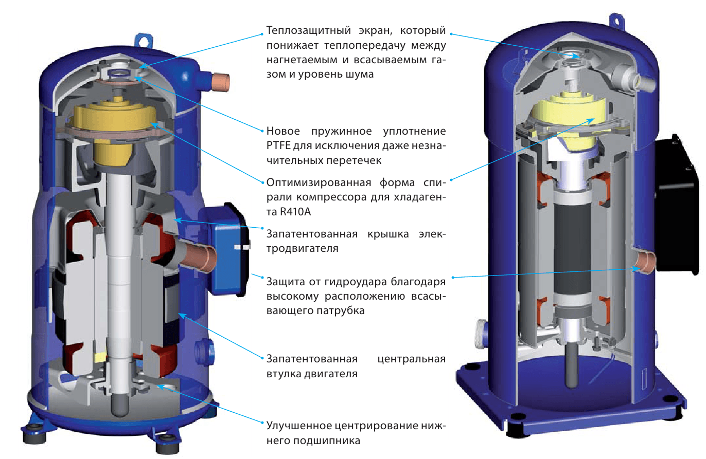 Продувка компрессором и слив воды из труб водоснабжения