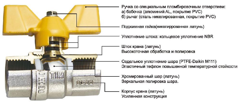 Как выбрать хороший смеситель и кран