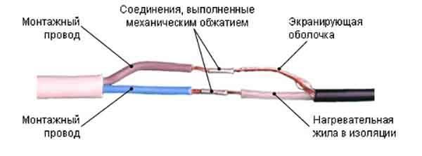 Стандартная схема подключения одножильного греющего кабеля к сети