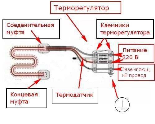 Резисторный кабель для обогрева