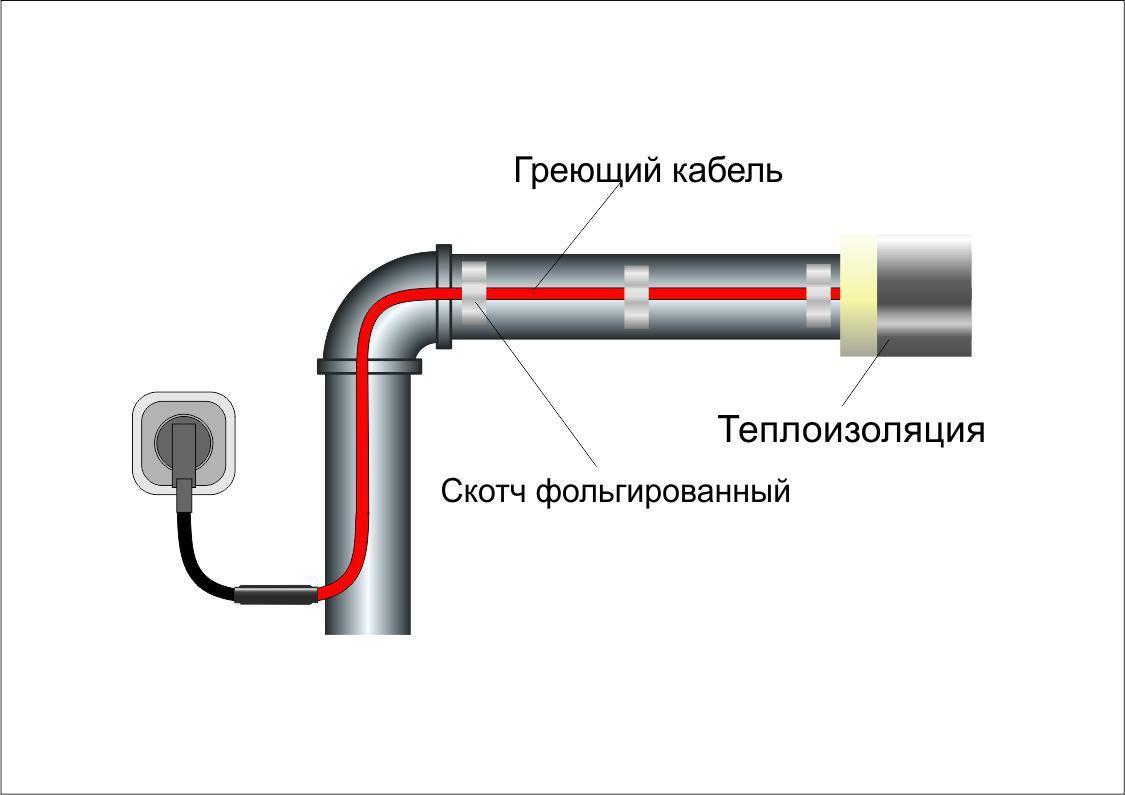 линейный монтаж тёплого кабеля