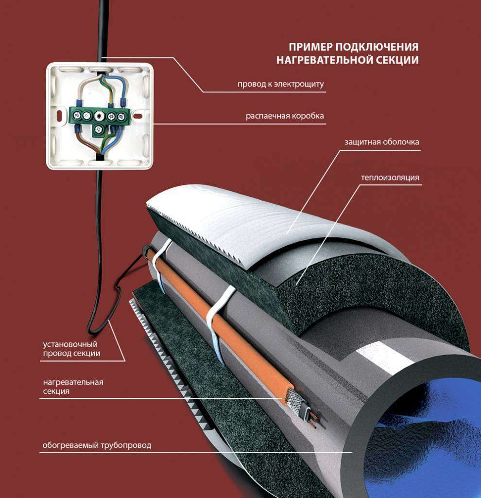 Саморегулирующийся нагревательный кабель: устройство, расчёт мощности, подключение по схеме