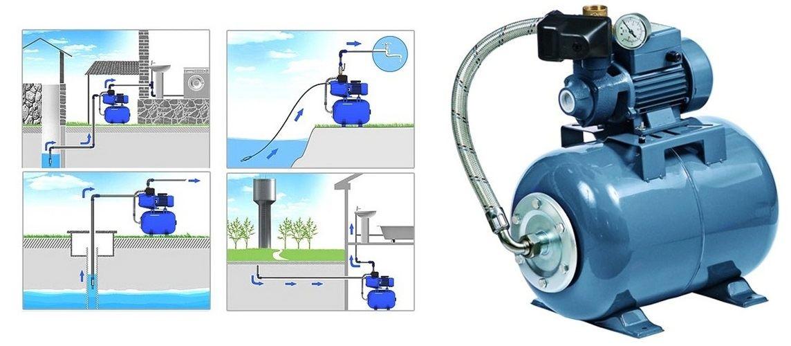 Подключение насосной станции к скважине технология проведения работ