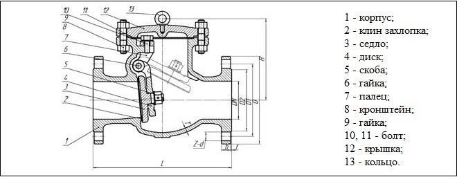 Зачем нужен обратный клапан в водопроводной системы