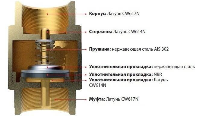 Обратный клапан для водопровода с металлическим седлом