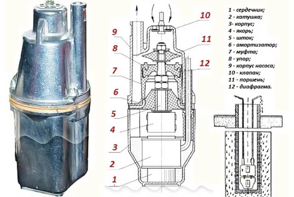 Всё о насосах Ручеёк - характеристики и основные модели
