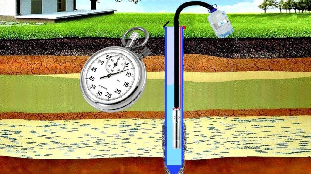 Что такое дебит водяной скважины, и как его рассчитать