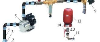 схема подключения насосной станции к колодцу