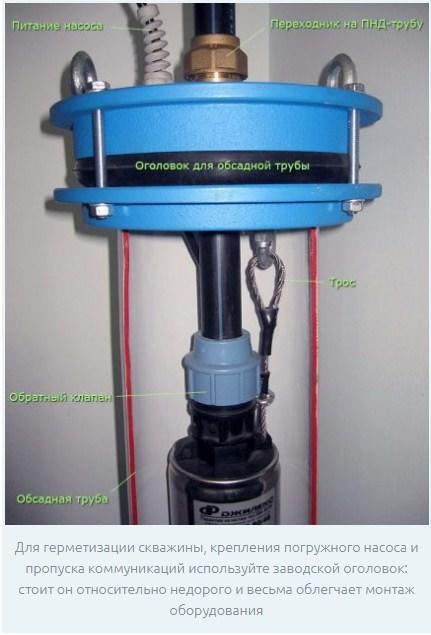 Обустройство скважины на воду своими руками: как правильно обустроить источник воды
