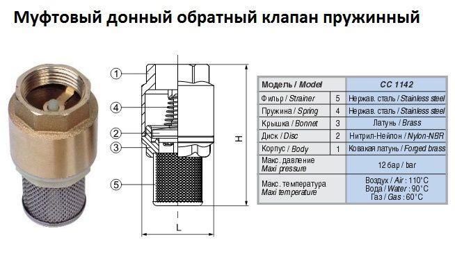 Как выбрать для насосной станции обратный клапан