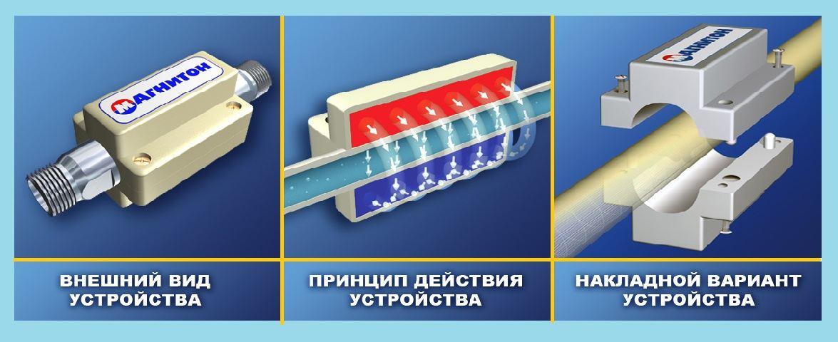 постоянный магнитный фильтр для воды