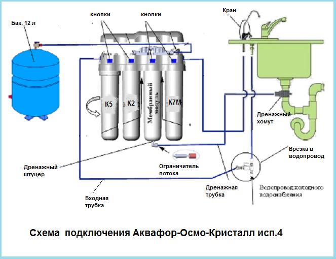 Aquaphor схема подключения