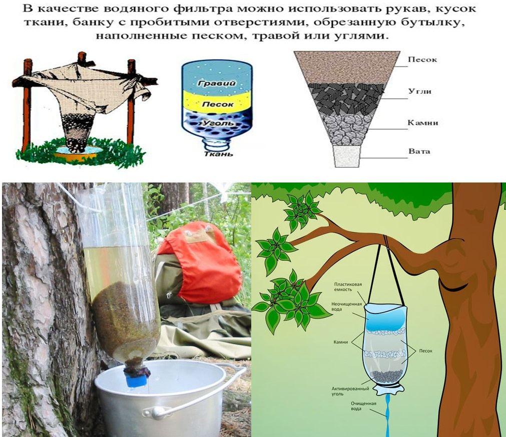 фильтр для воды в поход