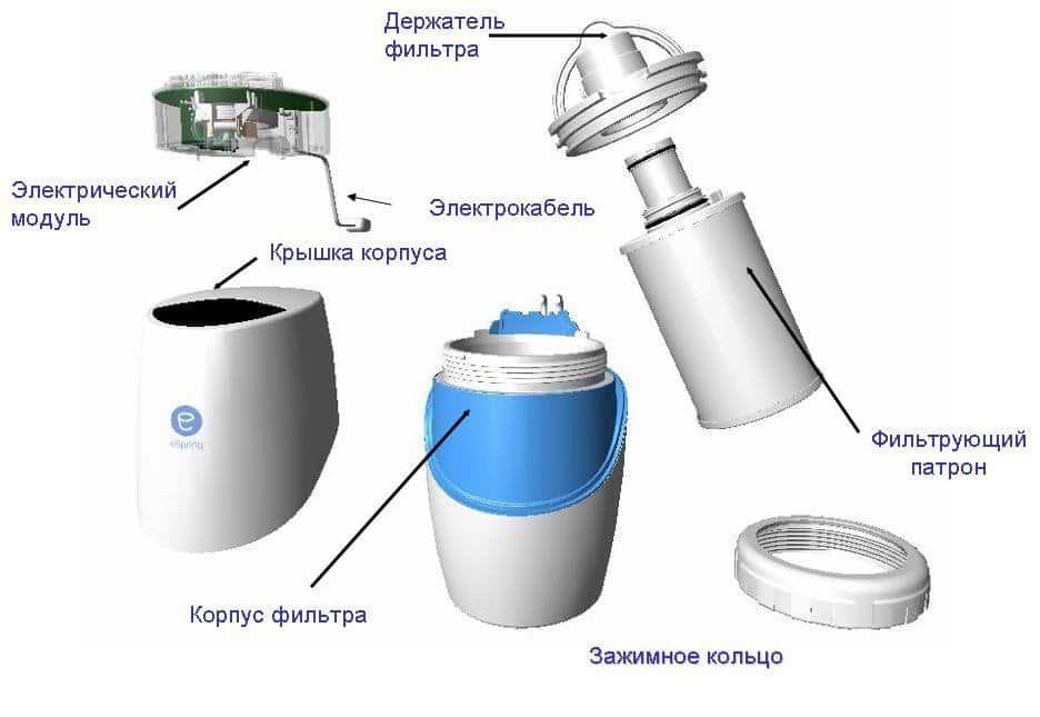 eSpring система фильтрации воды от Amway: конструкция, преимущества и установка