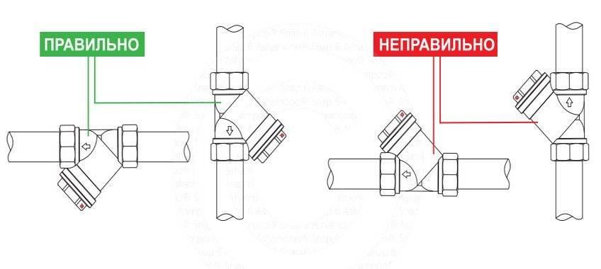 Фильтр грубой очистки воды перед водяным счетчиком: зачем ставить, виды и установка