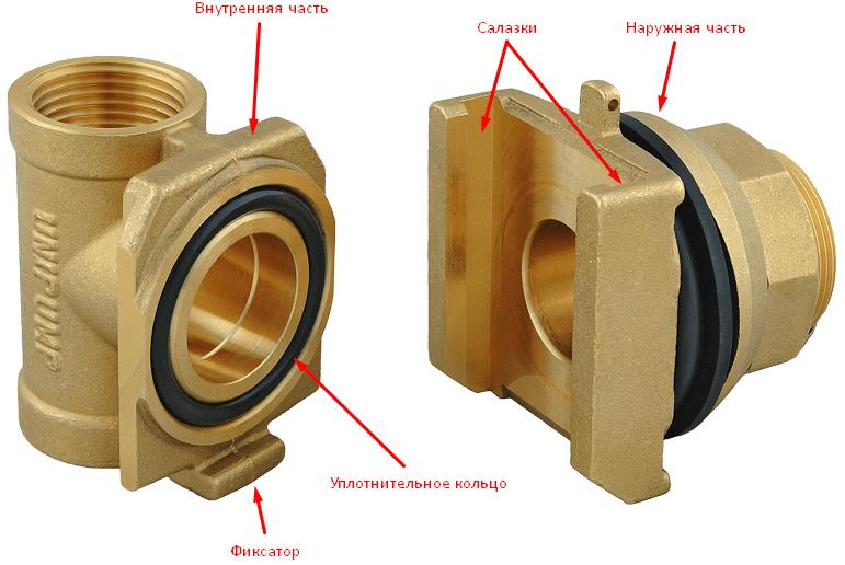 Адаптер для скважины: самостоятельная установка и обустройство без кессона