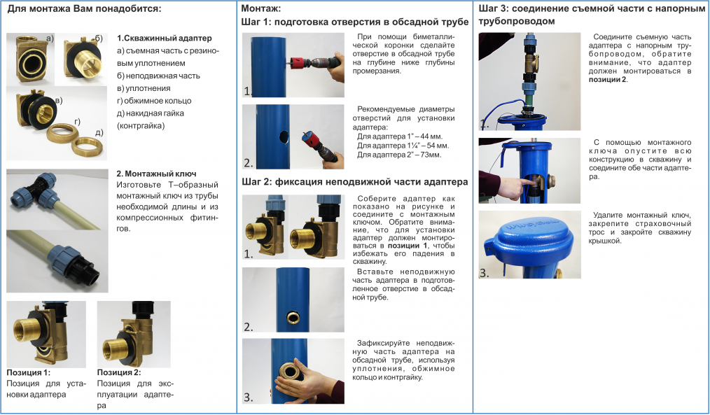Что такое скважинный адаптер: плюсы и минусы изделия, самостоятельная установка