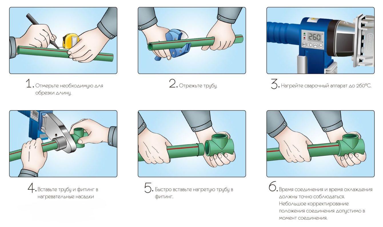 инструкция по пайке полипропиленовых труб