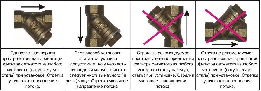 Как правильно установить фильтр грубой очистки воды своими руками