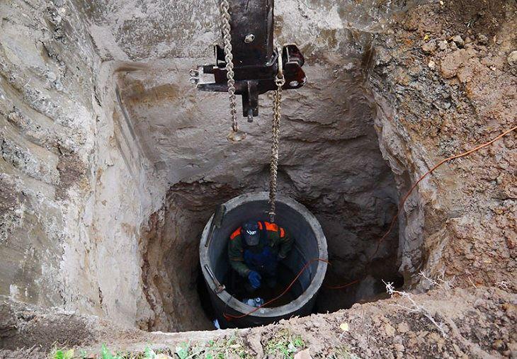 Как выкопать колодец самостоятельно: поиск воды, автоматическая и ручная копка