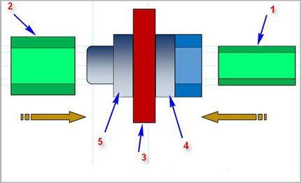 Пайка полипропиленовых труб: инструкция по сварке ПП своими руками, схемы, нюансы и ошибки