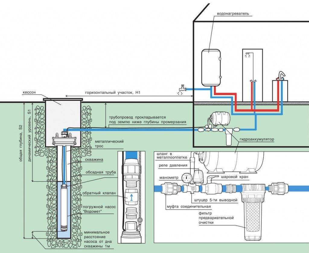 Схема подключения водяного скважинного насоса по инструкции