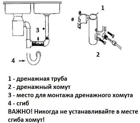 Как установить обратный осмос своими руками по схеме: инструкция по сборке и монтажу