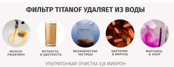 Титановый фильтр для воды Титанов: обзор и отзывы