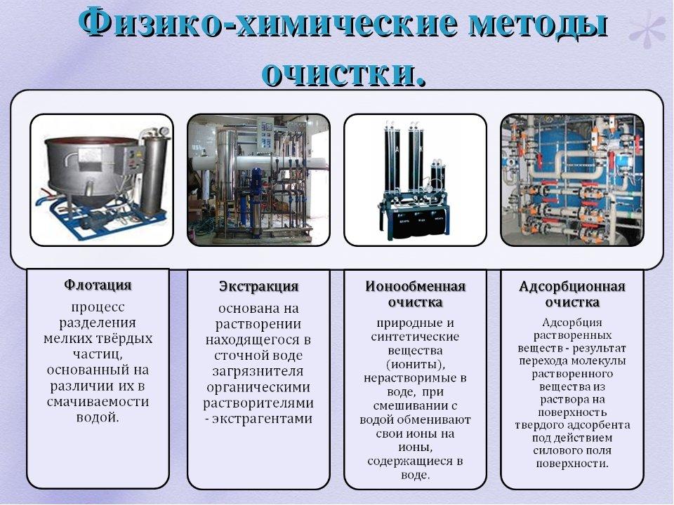 Способы очистки воды: эффективные и безопасные методики