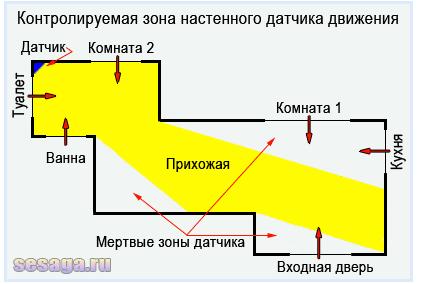Как подключить датчик движения для освещения: схемы и инструкция по установке