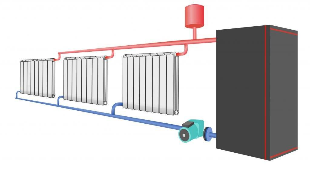 Водяное отопление в частном доме схемы для дач и коттеджей